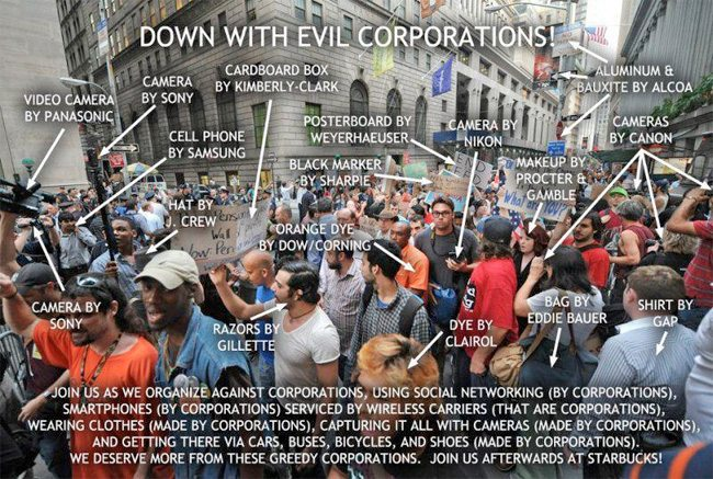 Occupy Wall Street - Down with Evil Corporations