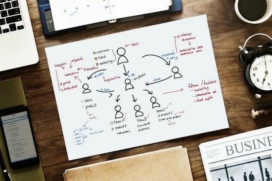 print of a business marketing plan